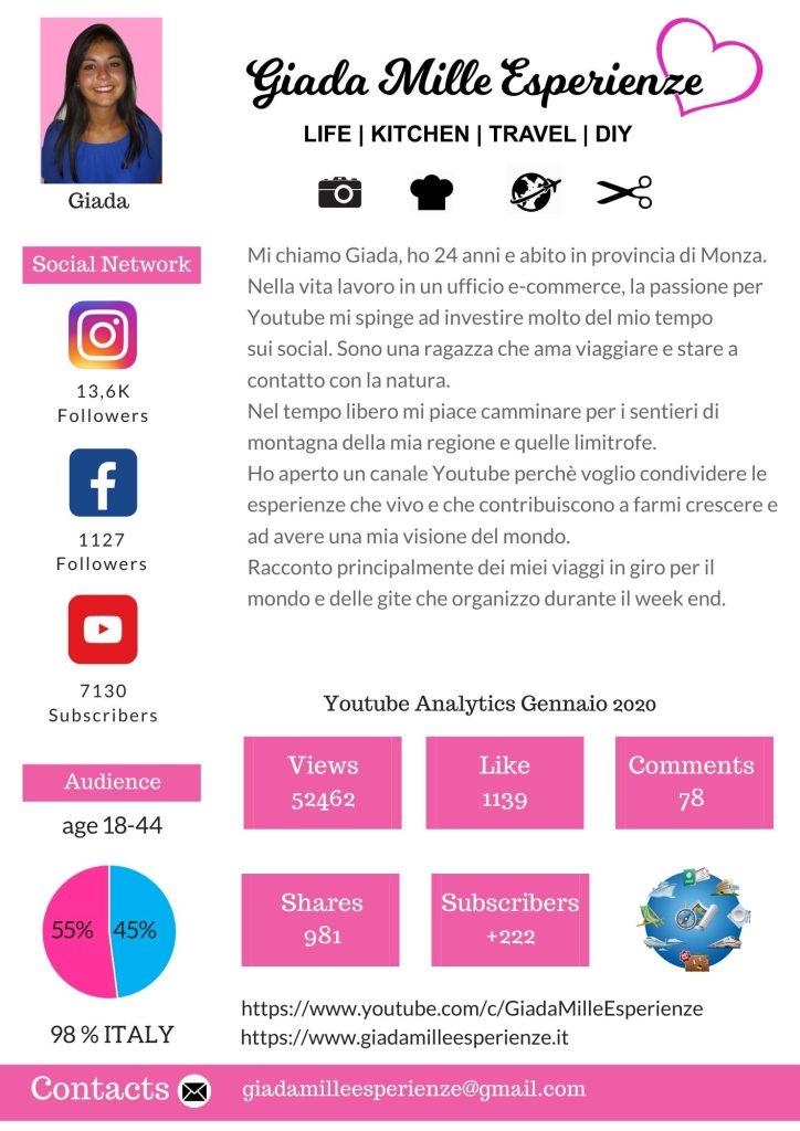 GiadaMilleEsperienze - Media Kit Gennaio 2020